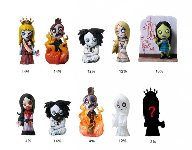 Living Dead Figurines Series 3 and Variants with Mystery box percentages