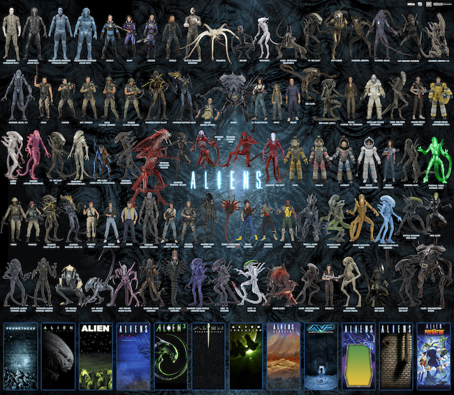 neca, aliens, checklist, action figures